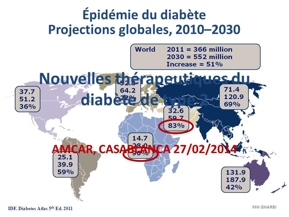 Épidémie du diabète Projections globales, 2010–2030 IDF. Diabetes Atlas 5 th Ed. 2011 Nouvelles thérapeutiques du diabète de type 2 AMCAR, CASABLANCA