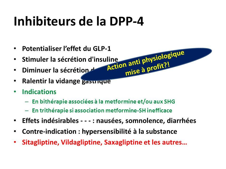 Inhibiteurs de la DPP-4 Potentialiser leffet du GLP-1 Stimuler la sécrétion d'insuline Diminuer la sécrétion de glucagon Ralentir la vidange gastrique