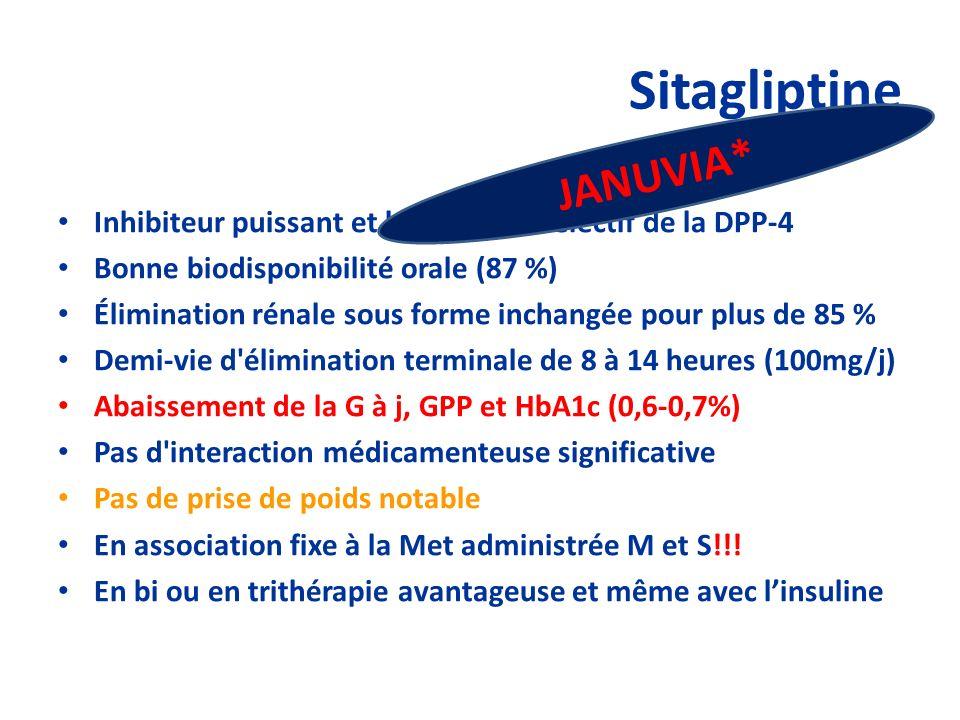 Sitagliptine Inhibiteur puissant et hautement sélectif de la DPP-4 Bonne biodisponibilité orale (87 %) Élimination rénale sous forme inchangée pour pl