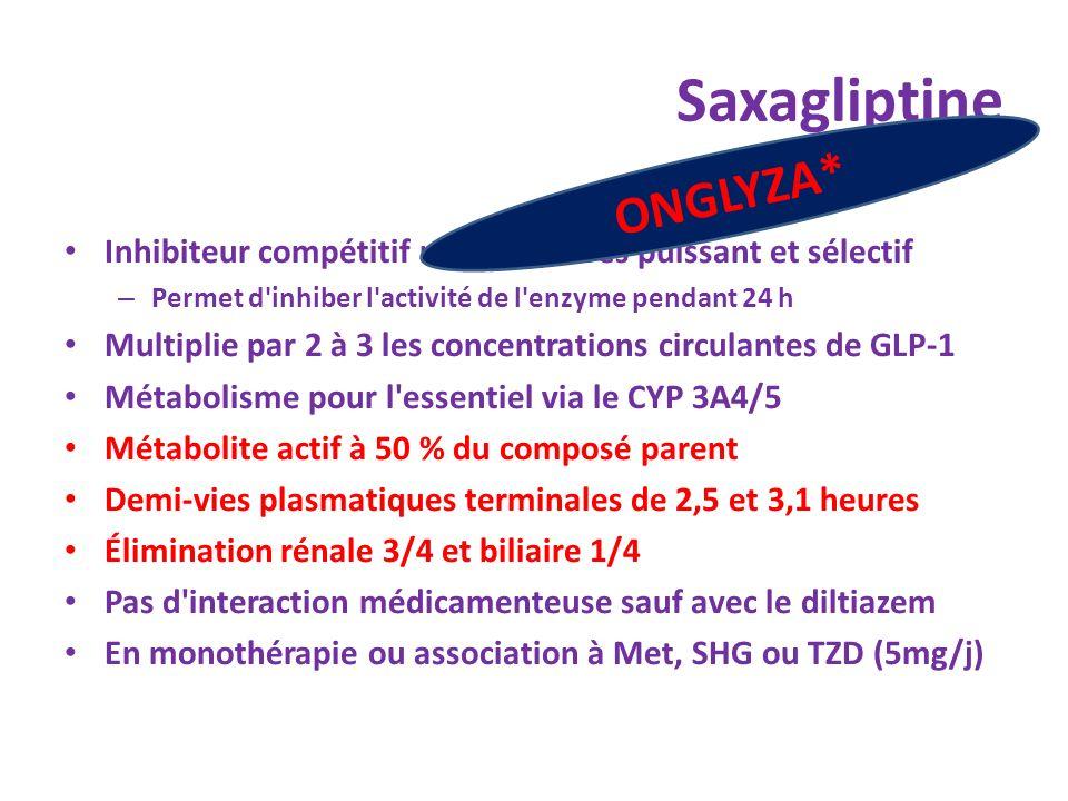 Saxagliptine Inhibiteur compétitif réversible très puissant et sélectif – Permet d'inhiber l'activité de l'enzyme pendant 24 h Multiplie par 2 à 3 les
