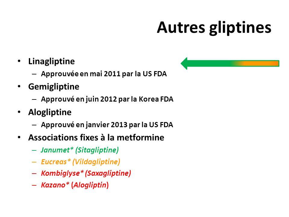 Autres gliptines Linagliptine – Approuvée en mai 2011 par la US FDA Gemigliptine – Approuvé en juin 2012 par la Korea FDA Alogliptine – Approuvé en ja