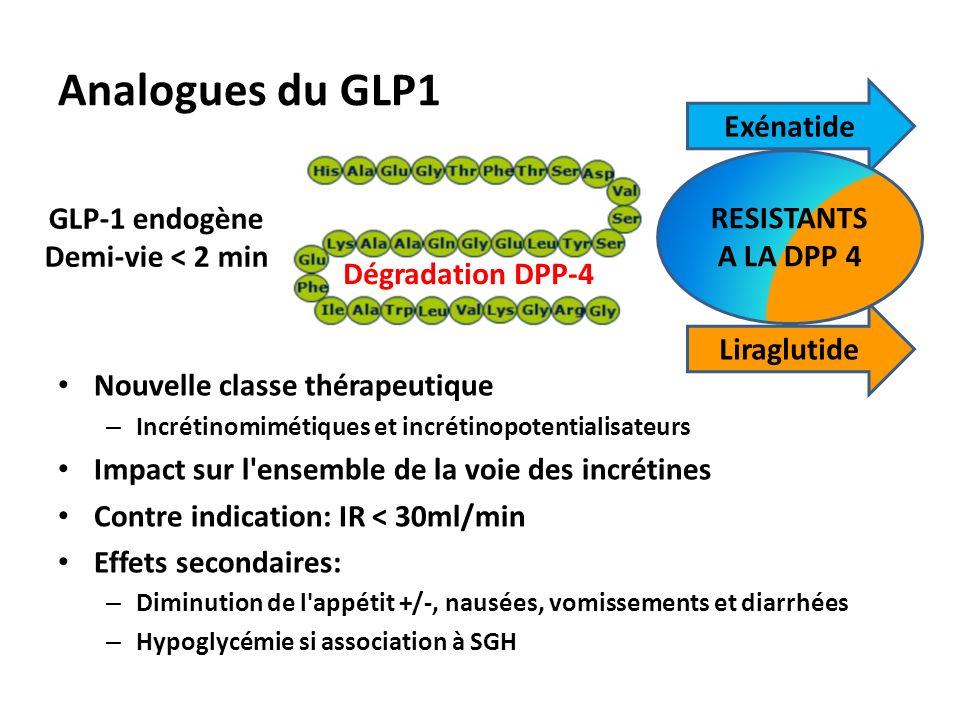 Analogues du GLP1 Nouvelle classe thérapeutique – Incrétinomimétiques et incrétinopotentialisateurs Impact sur l'ensemble de la voie des incrétines Co