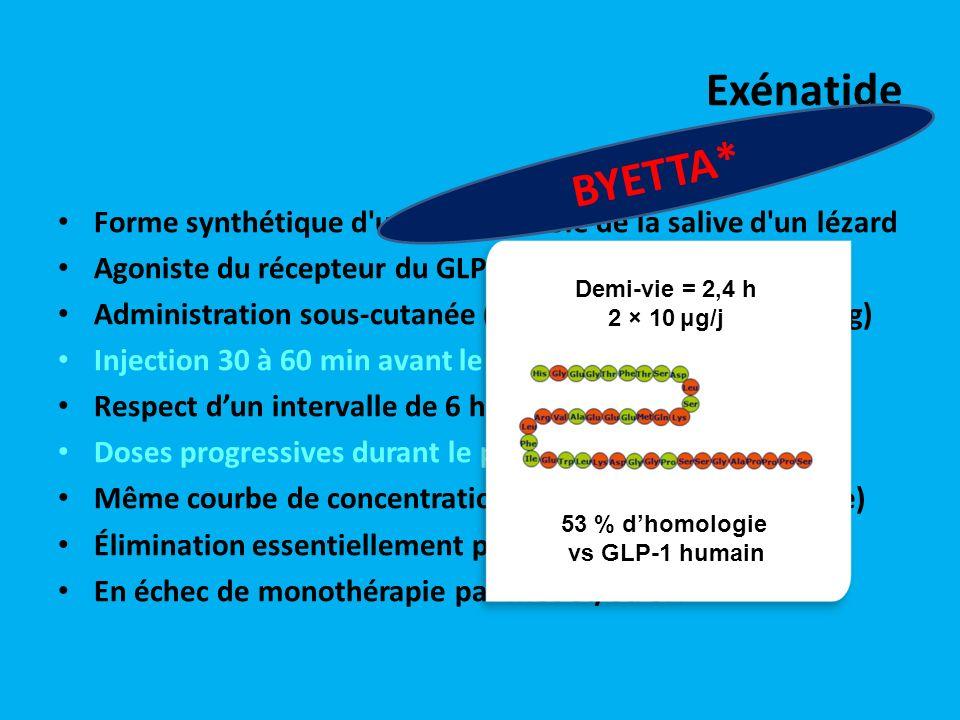 Forme synthétique d'un peptide isolé de la salive d'un lézard Agoniste du récepteur du GLP-1 résistant à la DPP-4 Administration sous-cutanée (stylos