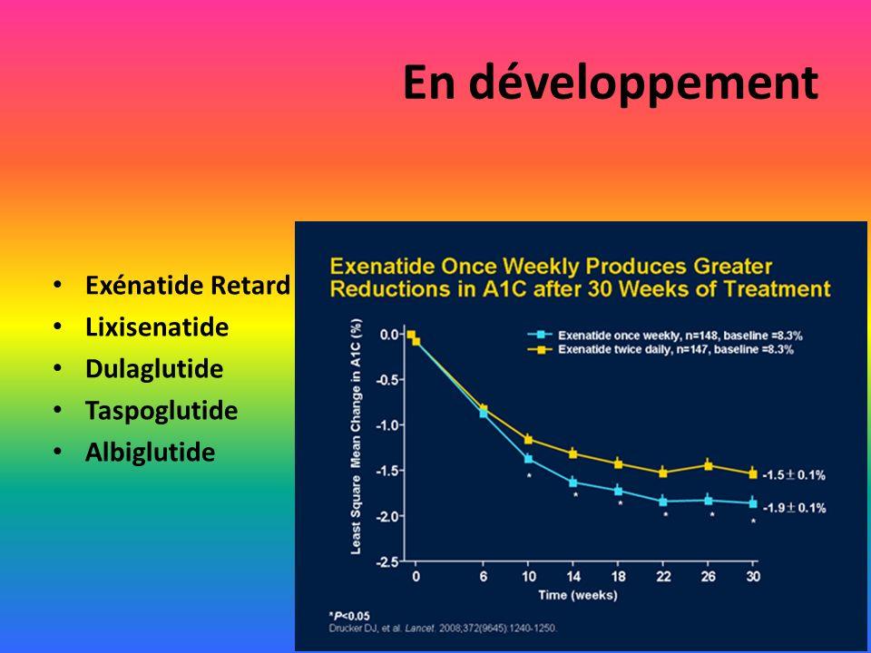 En développement Exénatide Retard Lixisenatide Dulaglutide Taspoglutide Albiglutide