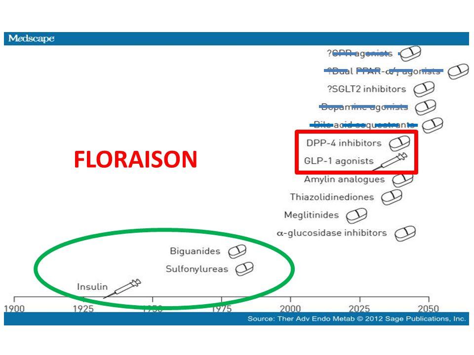Inhibiteurs de la DPP-4 Potentialiser leffet du GLP-1 Stimuler la sécrétion d insuline Diminuer la sécrétion de glucagon Ralentir la vidange gastrique Indications – En bithérapie associées à la metformine et/ou aux SHG – En trithérapie si association metformine-SH inefficace Effets indésirables - - - : nausées, somnolence, diarrhées Contre-indication : hypersensibilité à la substance Sitagliptine, Vildagliptine, Saxagliptine et les autres… Action anti physiologique mise à profit?!