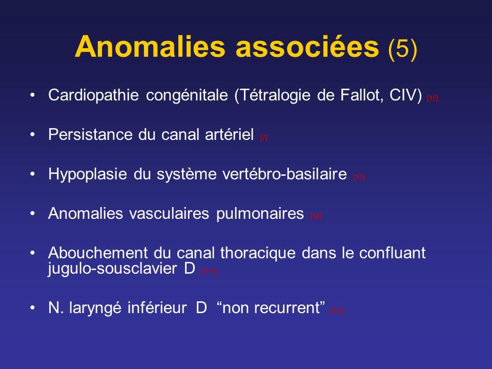 Anomalies associées (5) Cardiopathie congénitale (Tétralogie de Fallot, CIV) [15] Persistance du canal artériel [7] Hypoplasie du système vertébro-basilaire [13] Anomalies vasculaires pulmonaires [14] Abouchement du canal thoracique dans le confluant jugulo-sousclavier D [1,11] N.