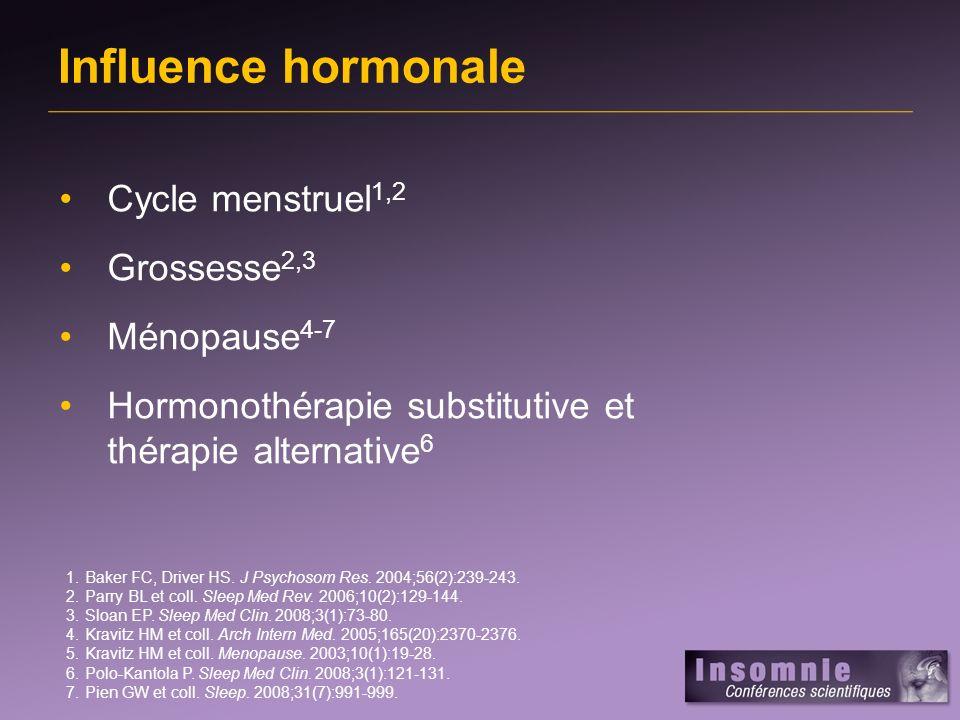 Influence hormonale Cycle menstruel 1,2 Grossesse 2,3 Ménopause 4-7 Hormonothérapie substitutive et thérapie alternative 6 1.Baker FC, Driver HS.
