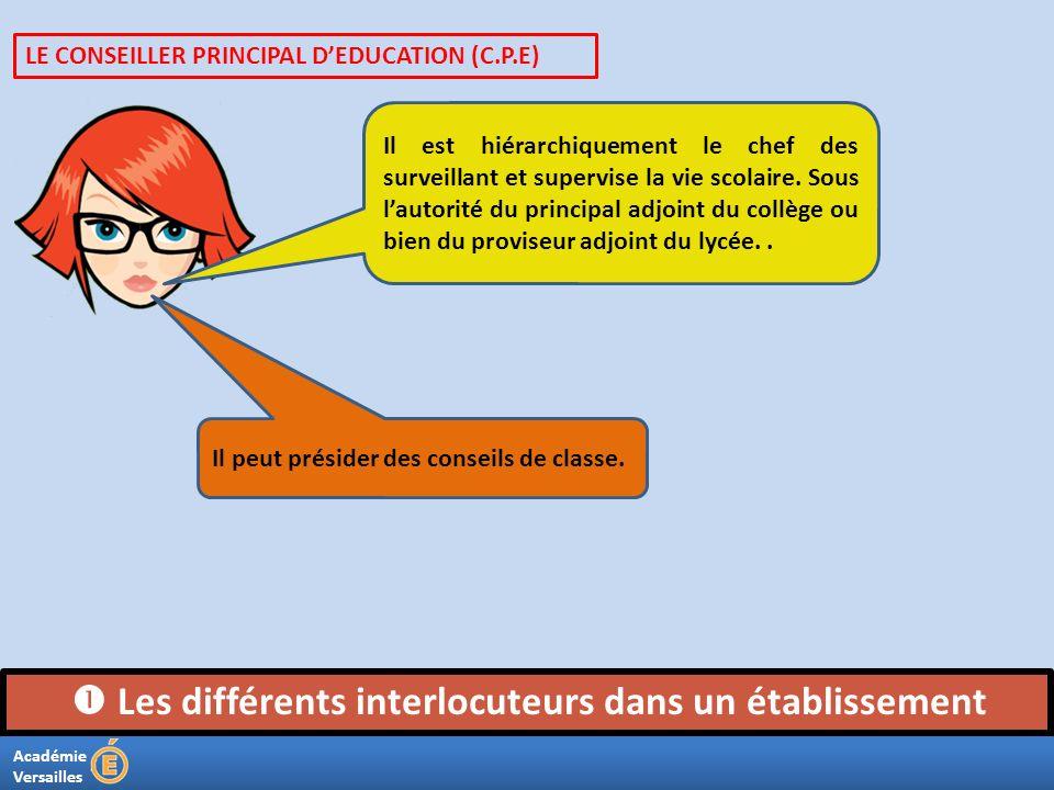 Académie Versailles Les différents interlocuteurs dans un établissement Il est hiérarchiquement le chef des surveillant et supervise la vie scolaire.