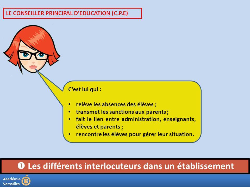 Académie Versailles Les différents interlocuteurs dans un établissement Cest lui qui : relève les absences des élèves ; transmet les sanctions aux par