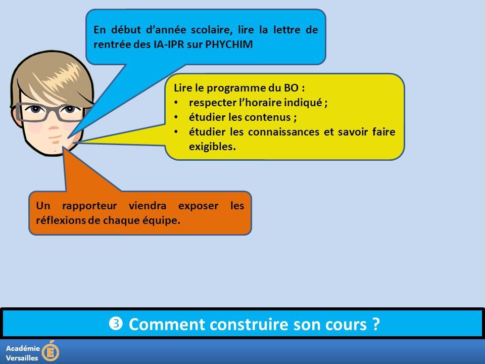 Académie Versailles Comment construire son cours ? Lire le programme du BO : respecter lhoraire indiqué ; étudier les contenus ; étudier les connaissa