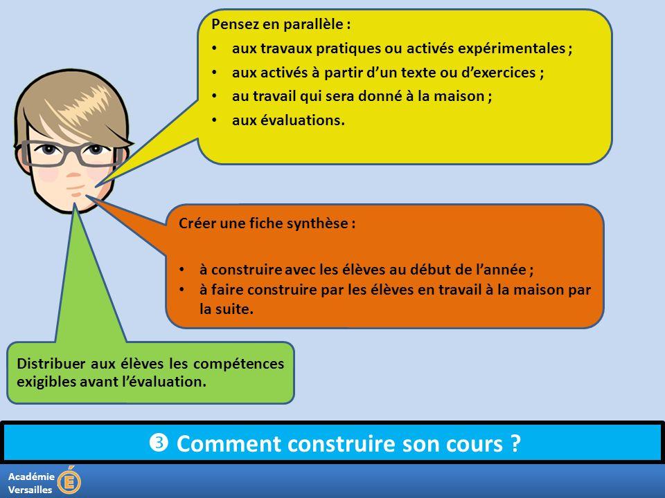Académie Versailles Comment construire son cours ? Pensez en parallèle : aux travaux pratiques ou activés expérimentales ; aux activés à partir dun te