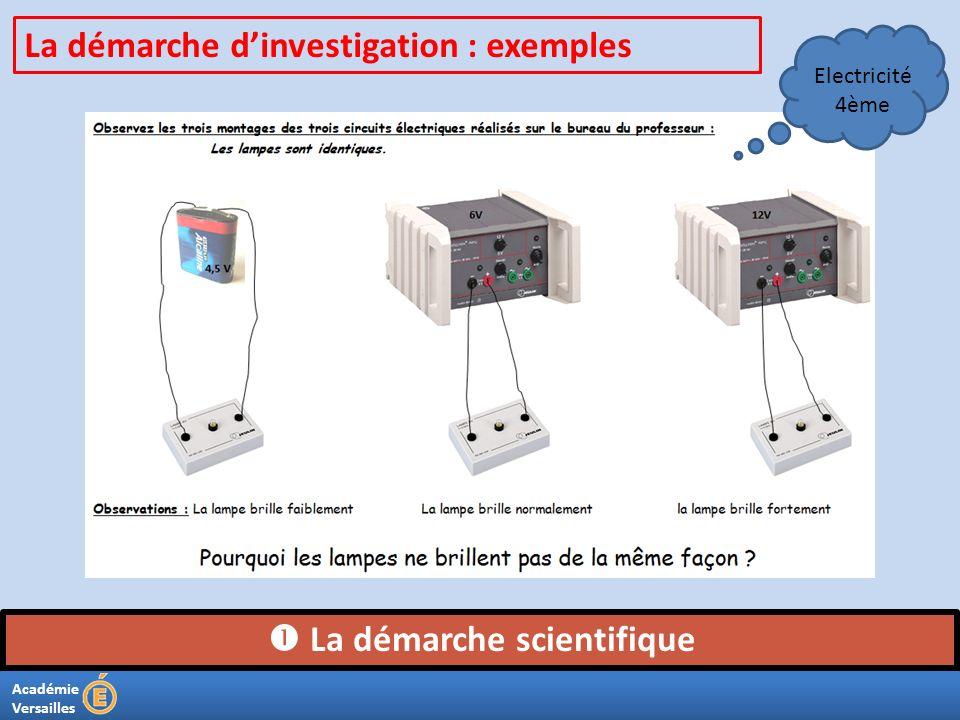 Académie Versailles La démarche scientifique La démarche dinvestigation : exemples Electricité 4ème