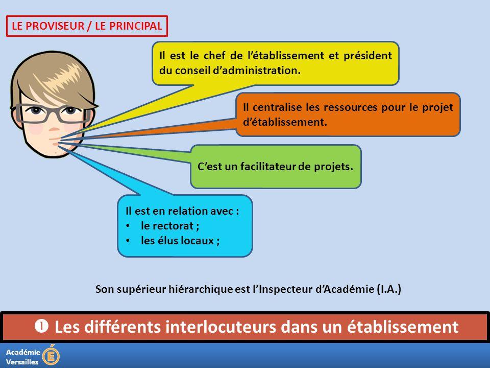 Académie Versailles Les différents interlocuteurs dans un établissement Il est le chef de létablissement et président du conseil dadministration. Il c