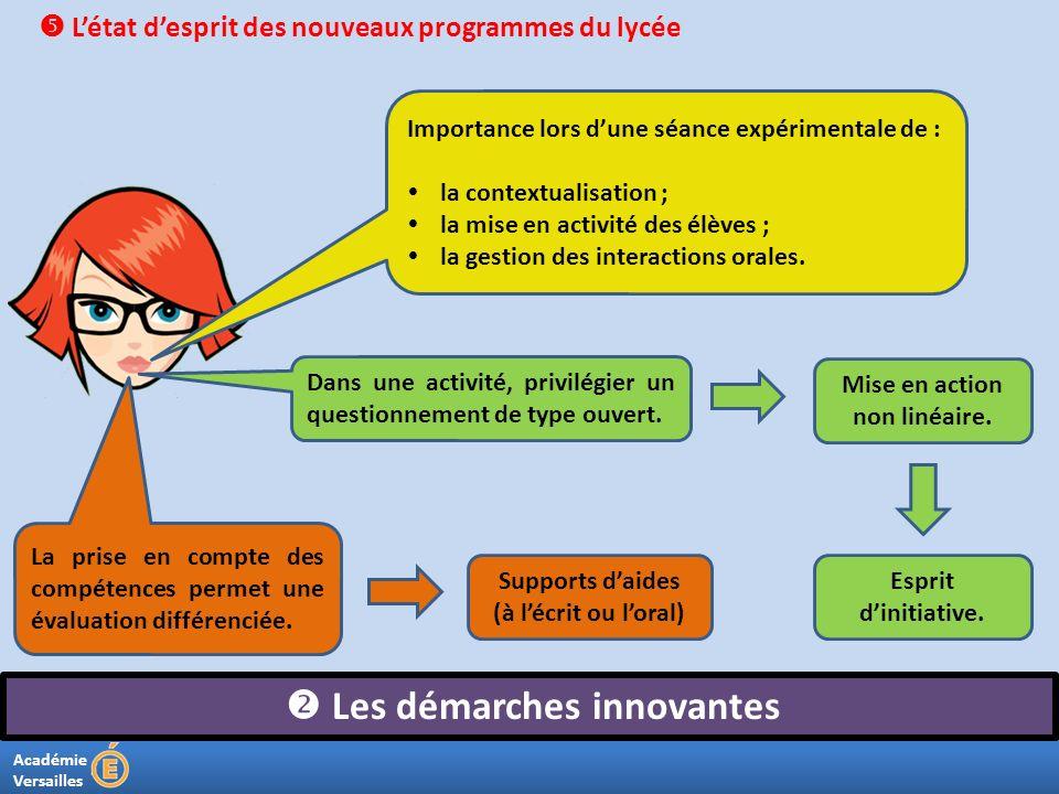 Académie Versailles Les démarches innovantes Létat desprit des nouveaux programmes du lycée Importance lors dune séance expérimentale de : la contextu