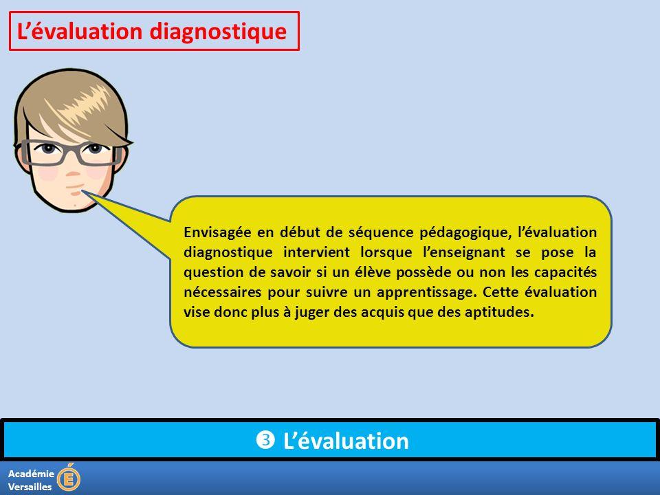 Académie Versailles Lévaluation Envisagée en début de séquence pédagogique, lévaluation diagnostique intervient lorsque lenseignant se pose la questio