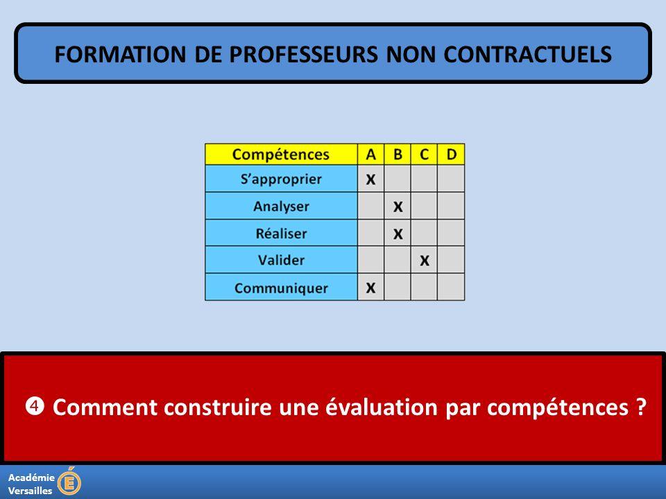 Académie Versailles Comment construire une évaluation par compétences ? FORMATION DE PROFESSEURS NON CONTRACTUELS