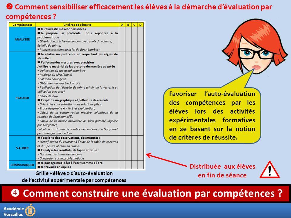 Académie Versailles Comment construire une évaluation par compétences ? Grille «élève » dauto-évaluation de lactivité expérimentale par compétences Co