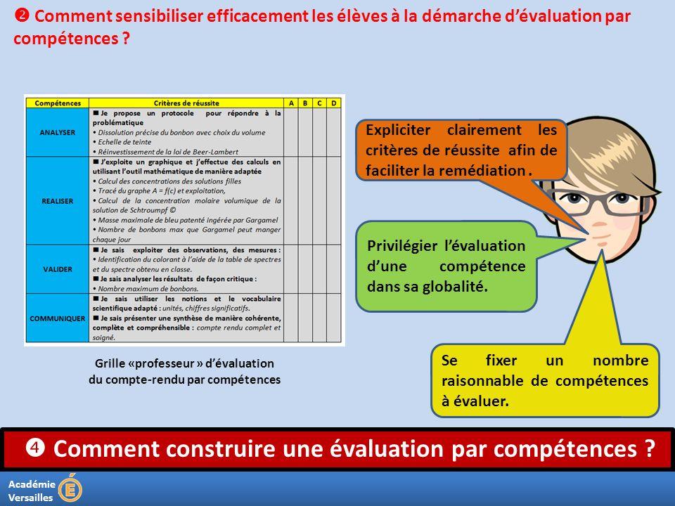 Académie Versailles Comment construire une évaluation par compétences ? Comment sensibiliser efficacement les élèves à la démarche dévaluation par com
