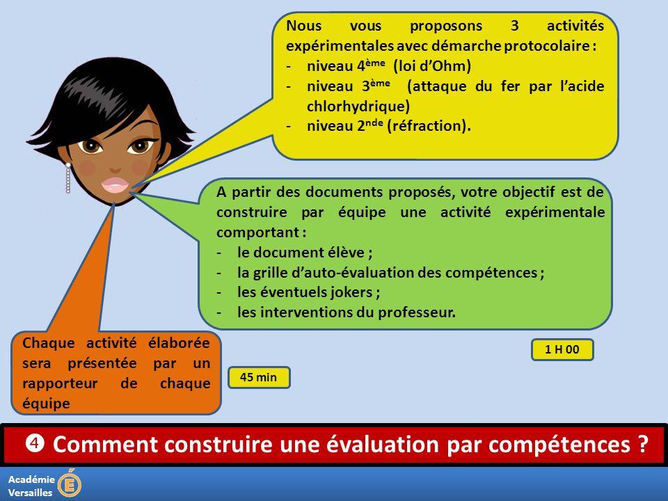 Académie Versailles Comment construire une évaluation par compétences ? Nous vous proposons 3 activités expérimentales avec démarche protocolaire : -n