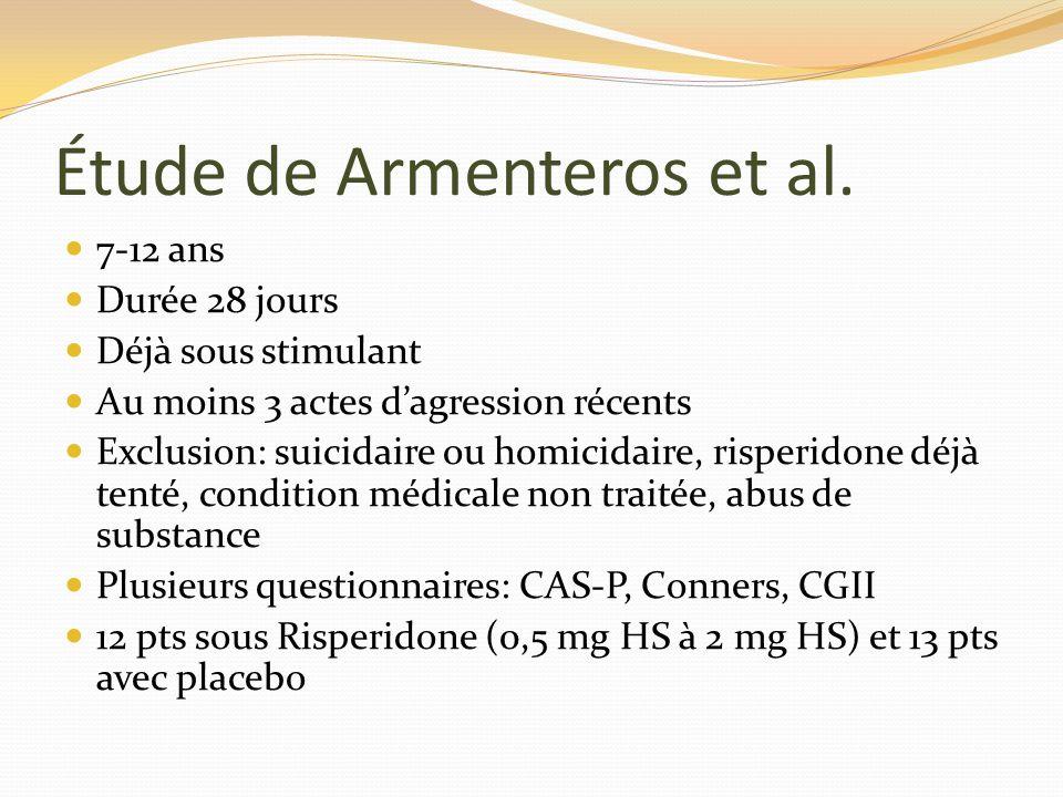 Étude de Armenteros et al. 7-12 ans Durée 28 jours Déjà sous stimulant Au moins 3 actes dagression récents Exclusion: suicidaire ou homicidaire, rispe