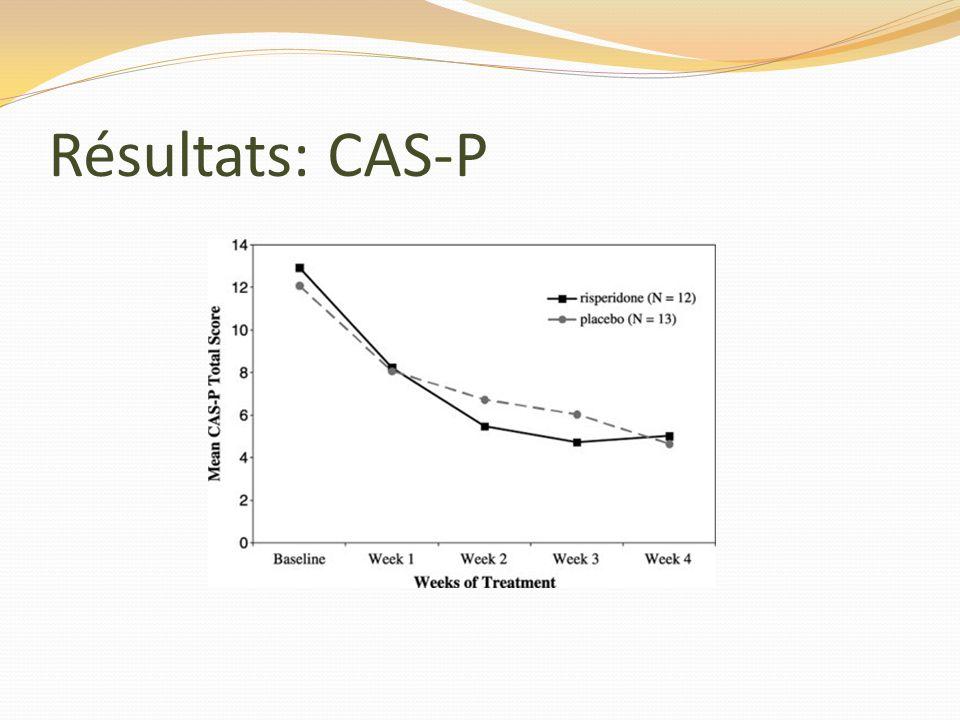 Résultats: CAS-P