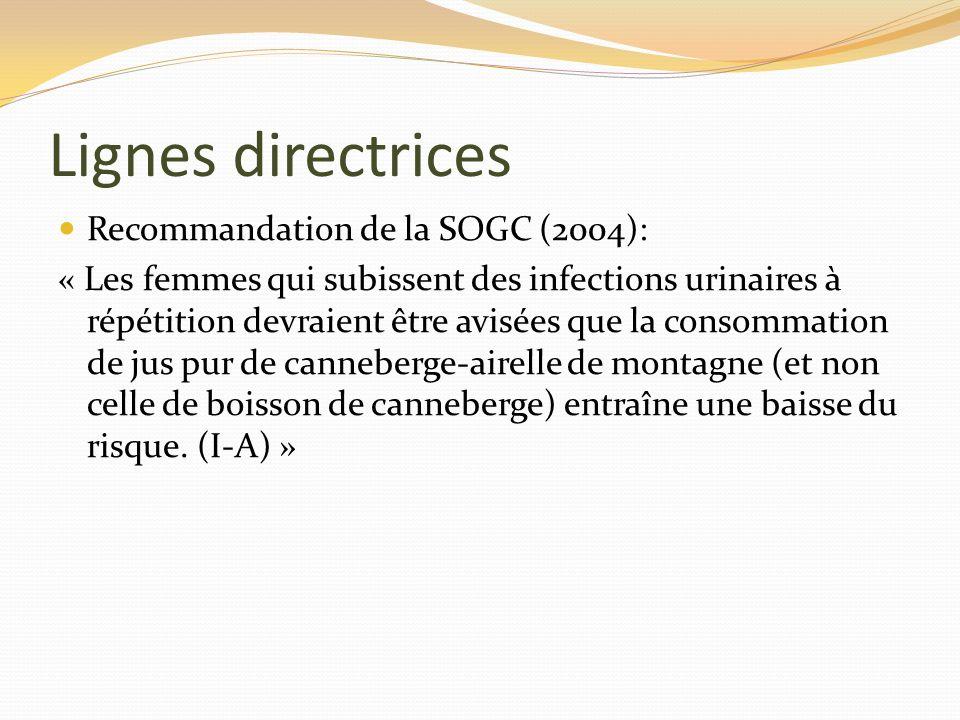 Lignes directrices Recommandation de la SOGC (2004): « Les femmes qui subissent des infections urinaires à répétition devraient être avisées que la consommation de jus pur de canneberge-airelle de montagne (et non celle de boisson de canneberge) entraîne une baisse du risque.