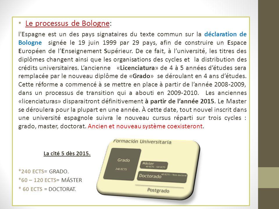 Le processus de Bologne: l'Espagne est un des pays signataires du texte commun sur la déclaration de Bologne signée le 19 juin 1999 par 29 pays, afin