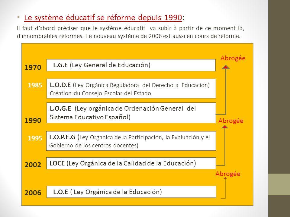 Le système éducatif se réforme depuis 1990: Il faut dabord préciser que le système éducatif va subir à partir de ce moment là, dinnombrables réformes.