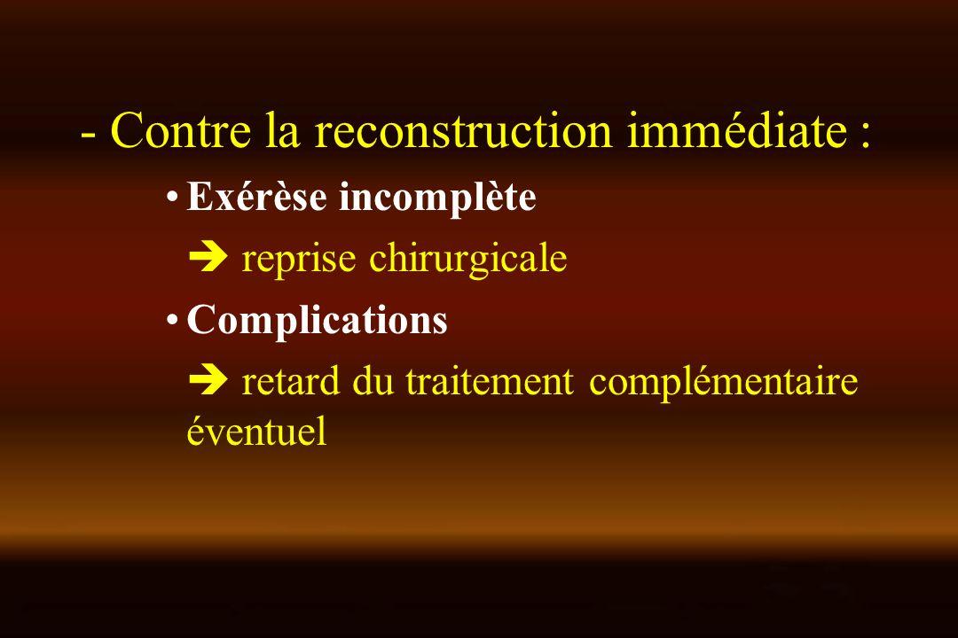 - Contre la reconstruction immédiate : Exérèse incomplète reprise chirurgicale Complications retard du traitement complémentaire éventuel