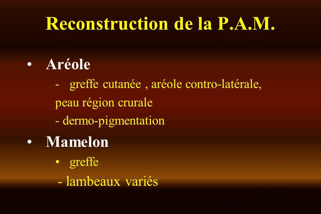 Reconstruction de la P.A.M. Aréole -greffe cutanée, aréole contro-latérale, peau région crurale - dermo-pigmentation Mamelon greffe - lambeaux variés
