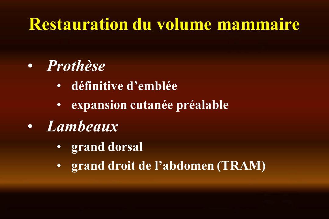 Restauration du volume mammaire Prothèse définitive demblée expansion cutanée préalable Lambeaux grand dorsal grand droit de labdomen (TRAM)