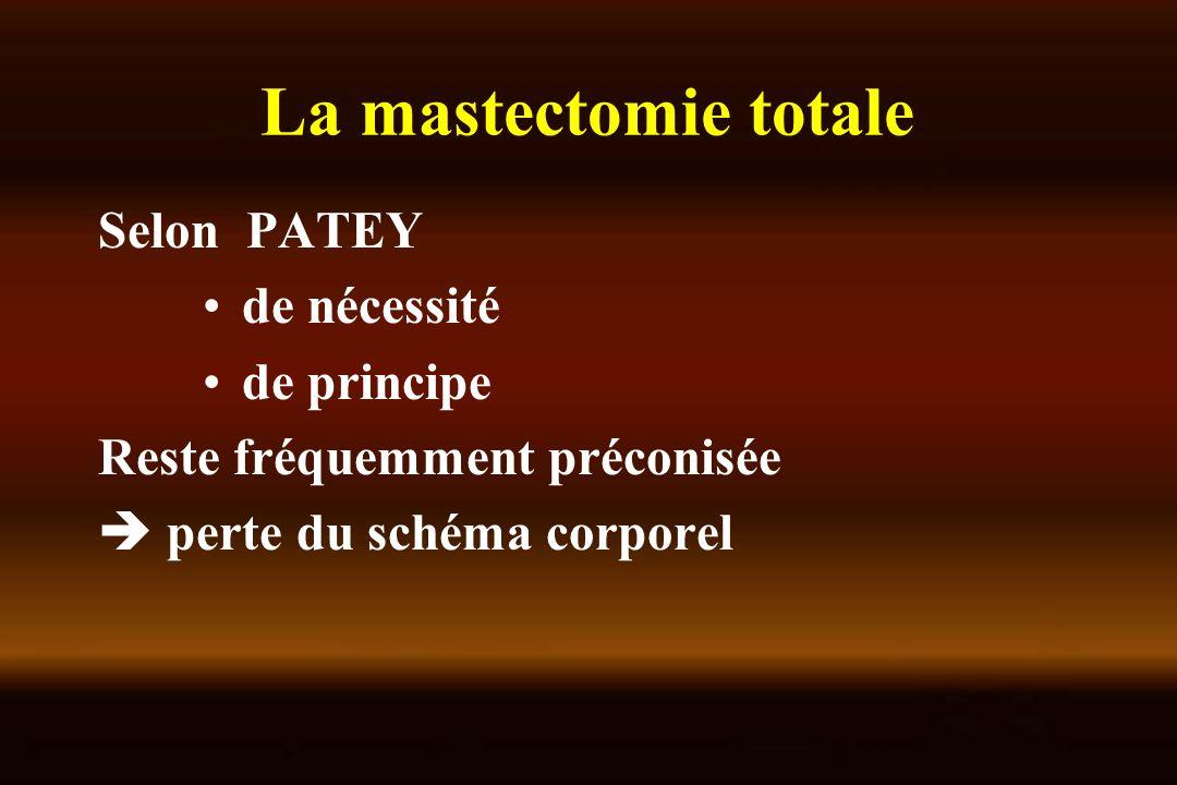 La mastectomie totale Selon PATEY de nécessité de principe Reste fréquemment préconisée perte du schéma corporel