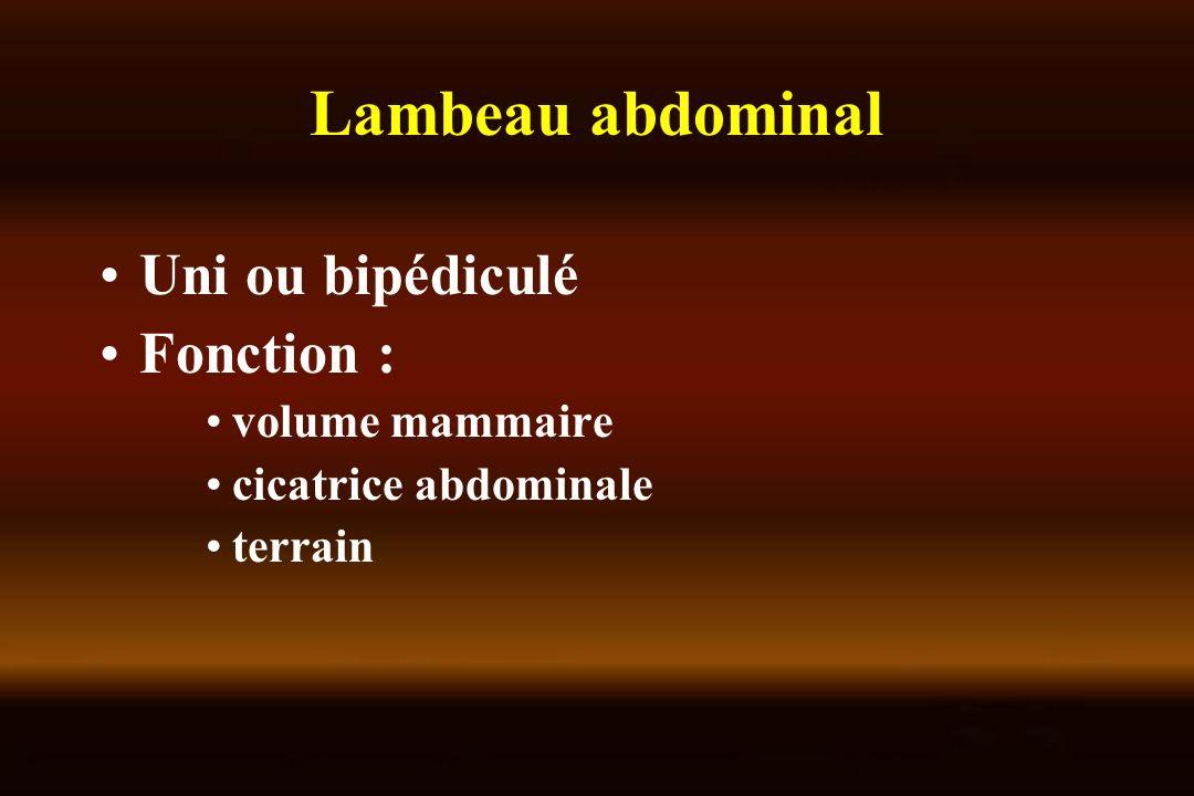 Uni ou bipédiculé Fonction : volume mammaire cicatrice abdominale terrain