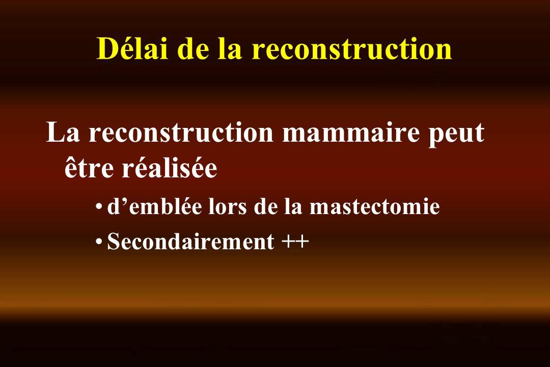 Délai de la reconstruction La reconstruction mammaire peut être réalisée demblée lors de la mastectomie Secondairement ++