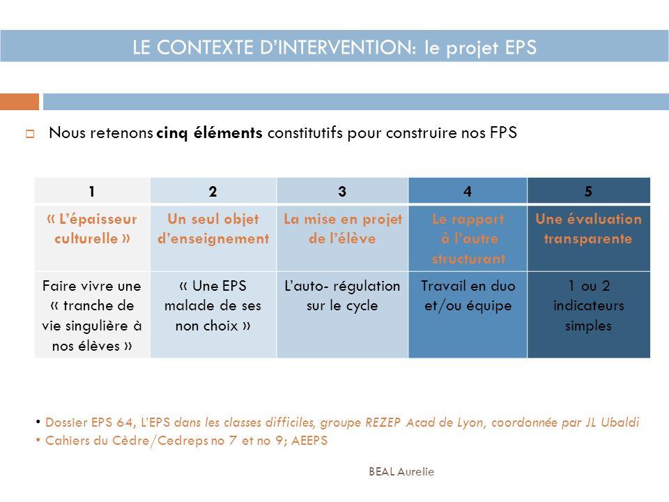 Nous retenons cinq éléments constitutifs pour construire nos FPS LE CONTEXTE DINTERVENTION: le projet EPS 12345 « Lépaisseur culturelle » Un seul obje