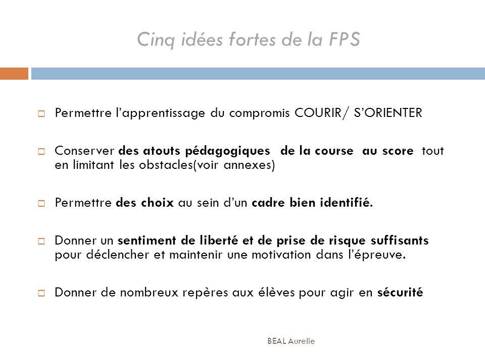 Cinq idées fortes de la FPS Permettre lapprentissage du compromis COURIR/ SORIENTER Conserver des atouts pédagogiques de la course au score tout en li