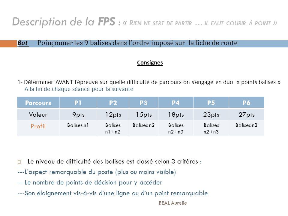 Description de la FPS : « R IEN NE SERT DE PARTIR … IL FAUT COURIR À POINT » But Poinçonner les 9 balises dans lordre imposé sur la fiche de route Con