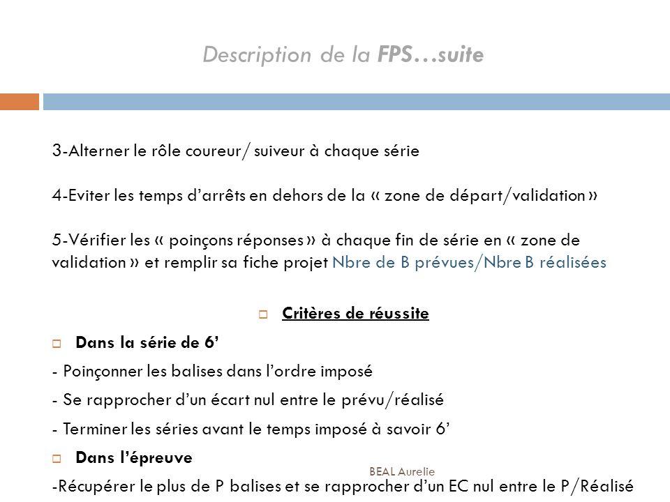 Description de la FPS…suite 3-Alterner le rôle coureur/ suiveur à chaque série 4-Eviter les temps darrêts en dehors de la « zone de départ/validation