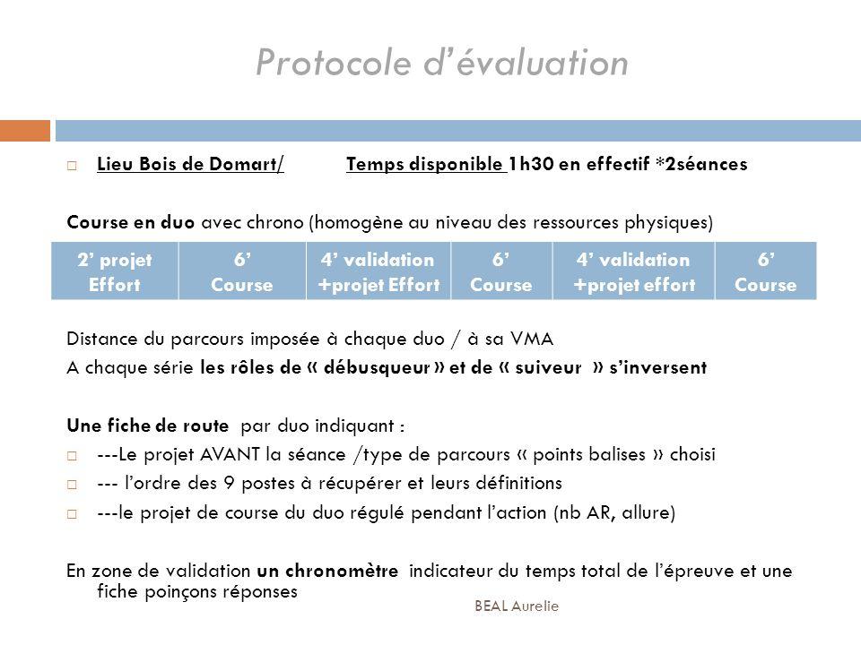 Protocole dévaluation Lieu Bois de Domart/ Temps disponible 1h30 en effectif *2séances Course en duo avec chrono (homogène au niveau des ressources ph