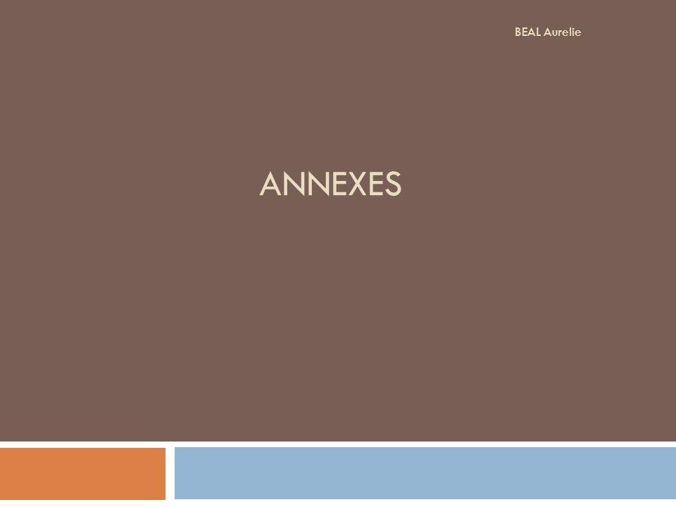 ANNEXES BEAL Aurelie