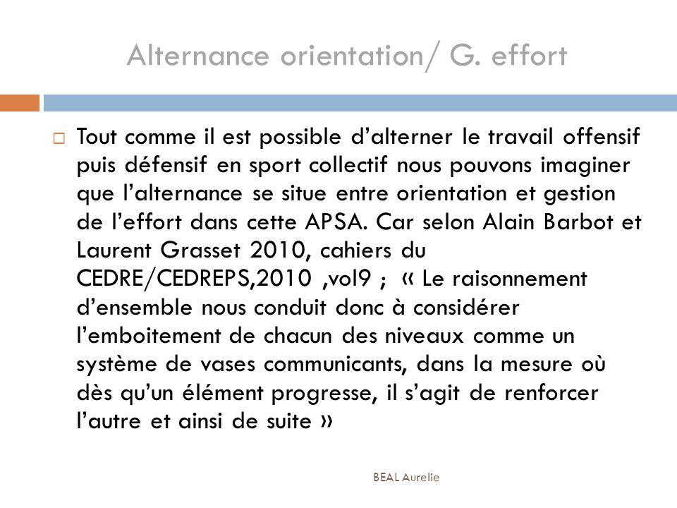 Alternance orientation/ G. effort Tout comme il est possible dalterner le travail offensif puis défensif en sport collectif nous pouvons imaginer que
