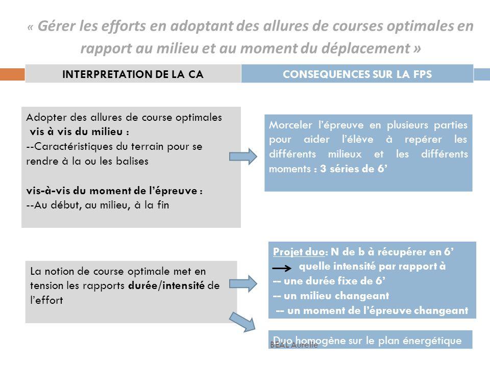 « Gérer les efforts en adoptant des allures de courses optimales en rapport au milieu et au moment du déplacement » INTERPRETATION DE LA CACONSEQUENCE