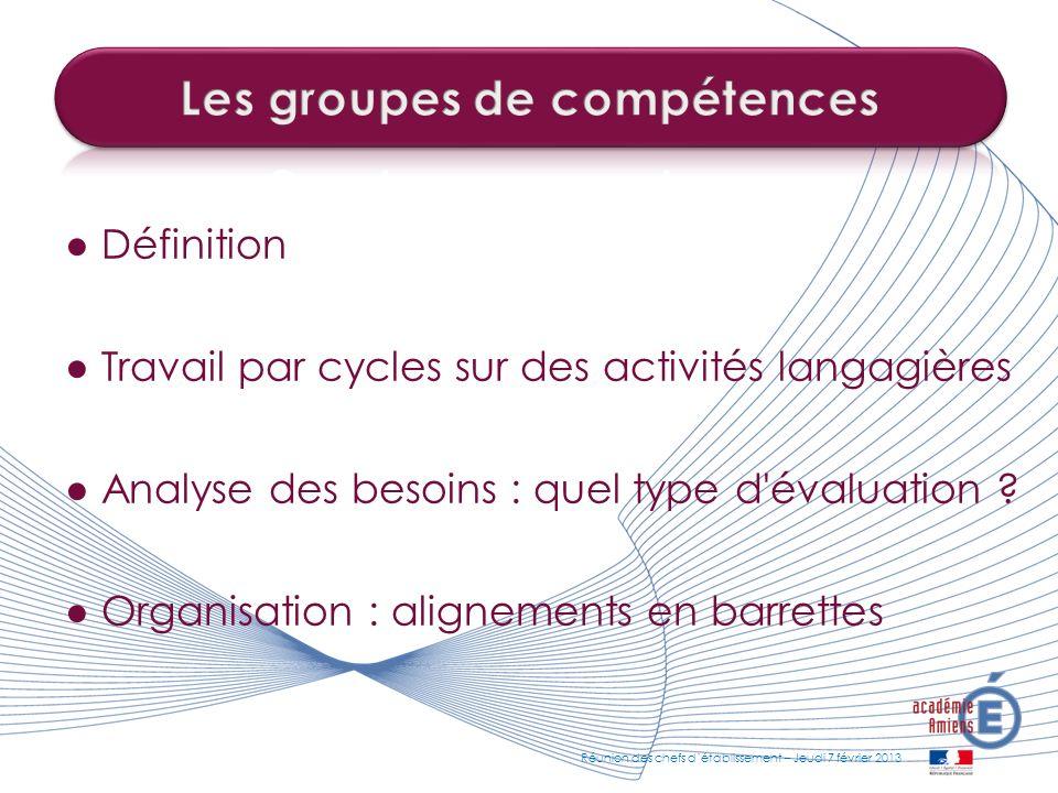 Définition Travail par cycles sur des activités langagières Analyse des besoins : quel type d'évaluation ? Organisation : alignements en barrettes Réu