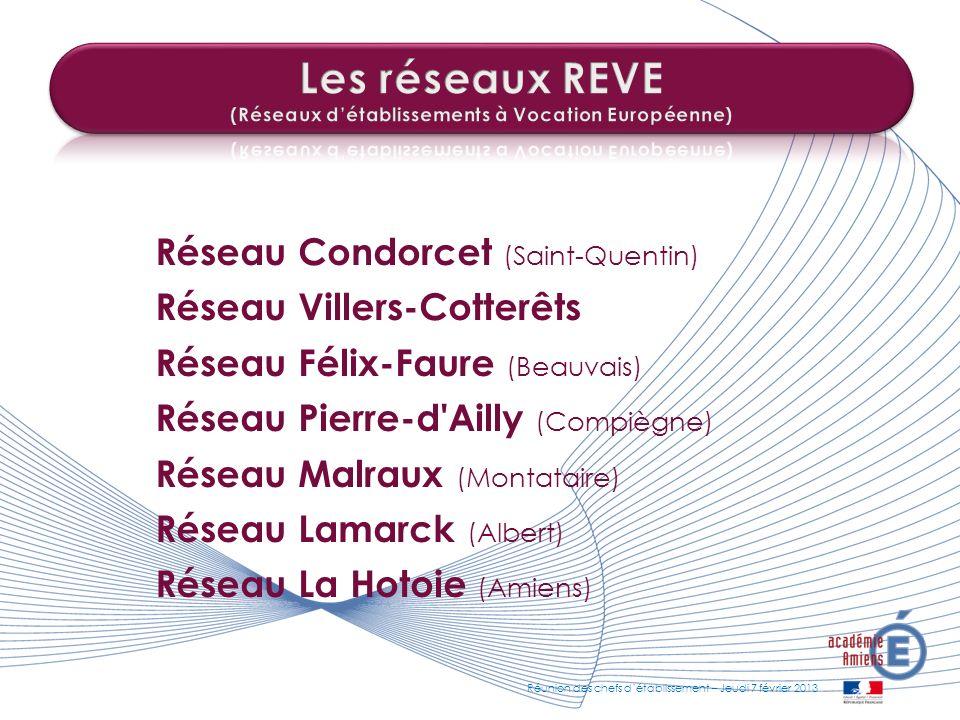 Réseau Condorcet (Saint-Quentin) Réseau Villers-Cotterêts Réseau Félix-Faure (Beauvais) Réseau Pierre-d'Ailly (Compiègne) Réseau Malraux (Montataire)