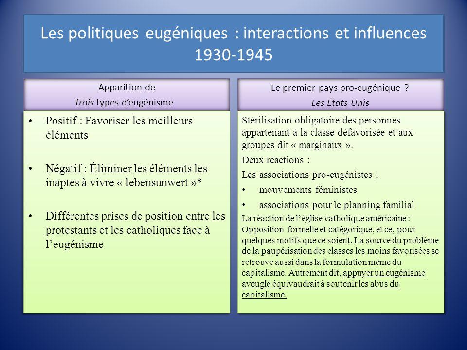 Les politiques eugéniques : interactions et influences 1930-1945 Apparition de trois types deugénisme Positif : Favoriser les meilleurs éléments Négat