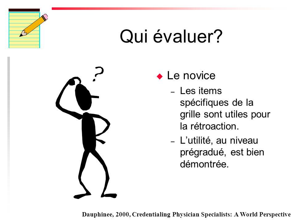 Qui évaluer.u Le novice – Les items spécifiques de la grille sont utiles pour la rétroaction.