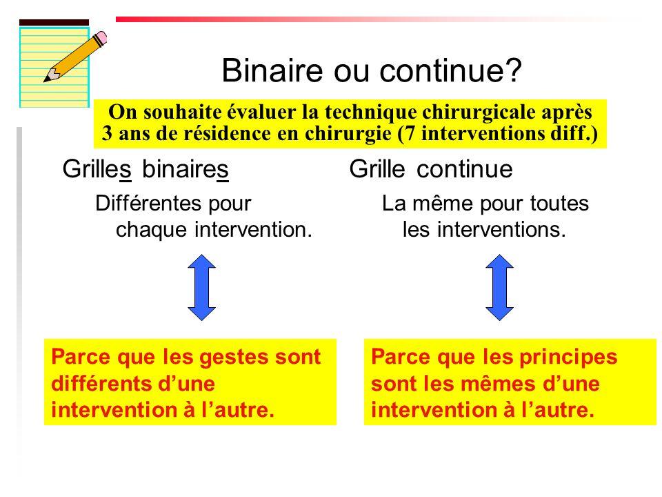 Binaire ou continue.Grilles binaires Différentes pour chaque intervention.