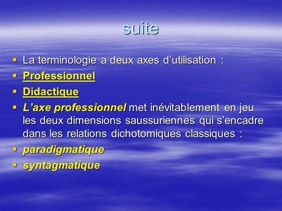 suite La terminologie a deux axes dutilisation : La terminologie a deux axes dutilisation : Professionnel Professionnel Didactique Didactique Laxe pro