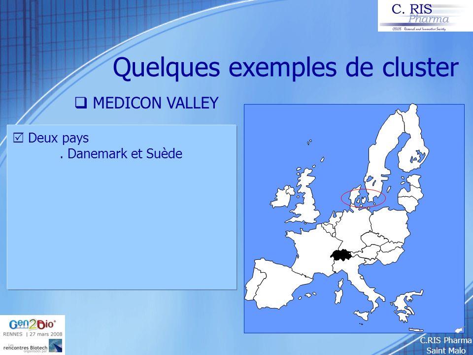 C.RIS Pharma Saint Malo Quelques exemples de cluster MEDICON VALLEY Deux pays. Danemark et Suède