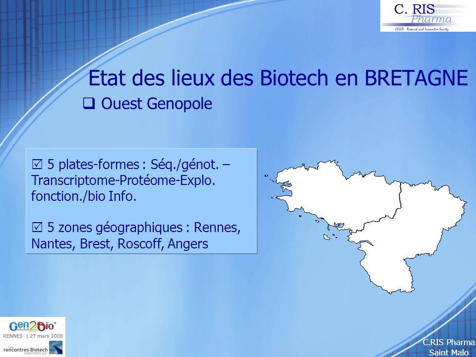 C.RIS Pharma Saint Malo Etat des lieux des Biotech en BRETAGNE Ouest Genopole 5 plates-formes : Séq./génot. – Transcriptome-Protéome-Explo. fonction./